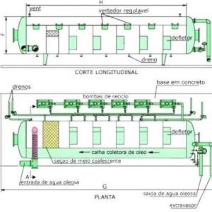 Flotador horizontal industrial